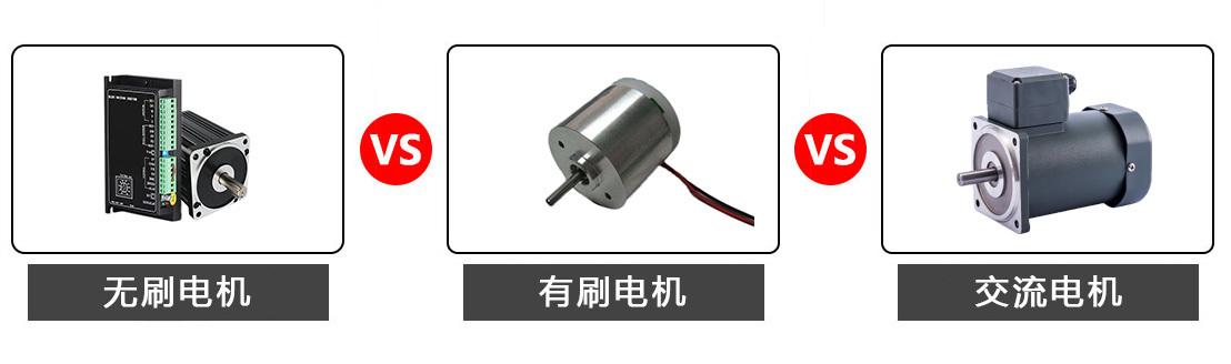 直流无刷电机与直流有刷电机和交流感应电机对比