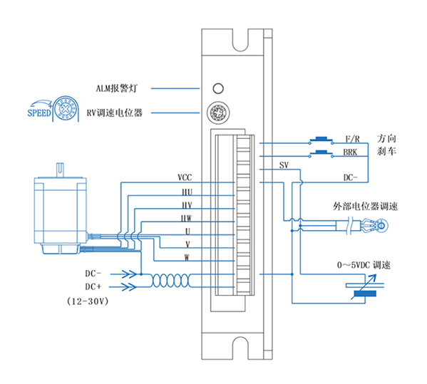 BLD03LA直流无刷电机控制器接线图