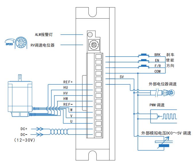 BLD08LA直流无刷电机控制器接线图