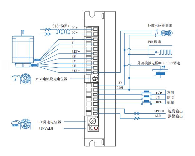 BLD15LB直流无刷电机控制器接线图