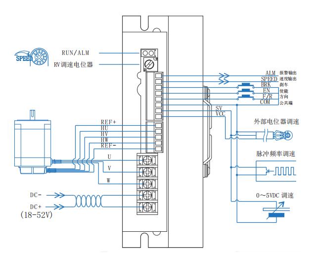 BLD25LB直流无刷电机控制器接线图
