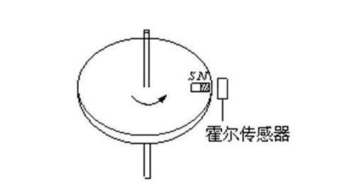 霍尔传感器