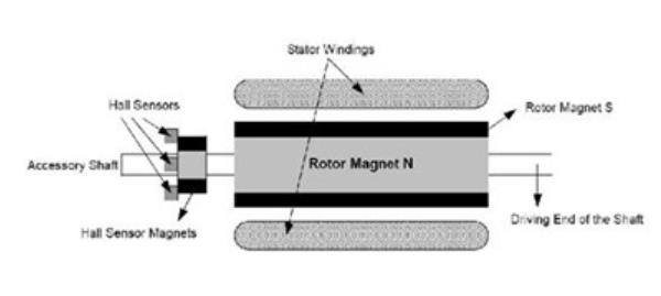 霍尔传感器检测原理