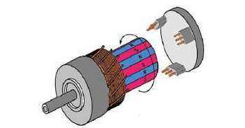 无刷电机霍尔传感器位置