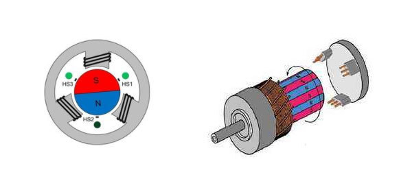 直流无刷电机确定霍尔传感器位置的通用方法