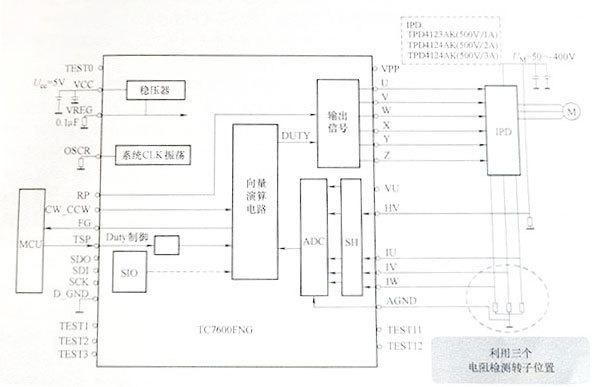 直流无刷电机无传感器正弦波控制原理图