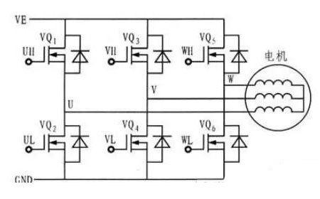 直流无刷电机的调速方法