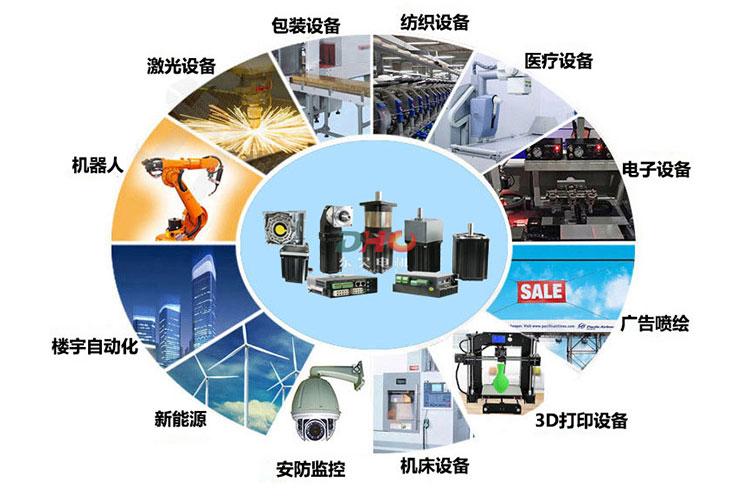 直流無刷電機制造行業以及控制技術市場未來發展前景剖析