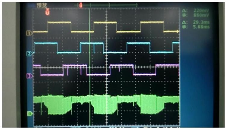 直流無刷電機曲線圖