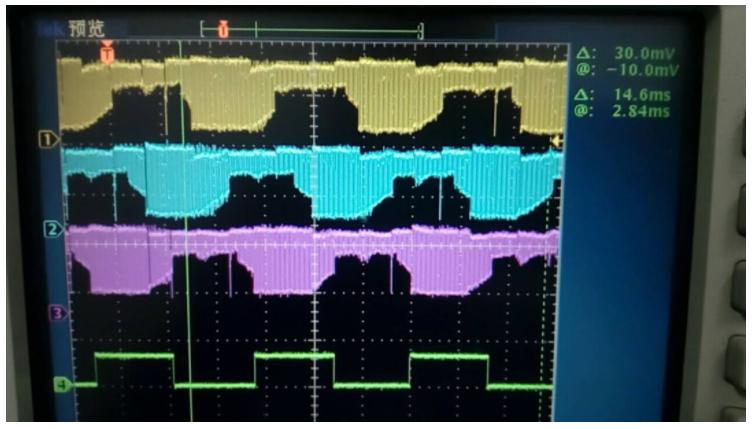三相直流無刷電機波形圖