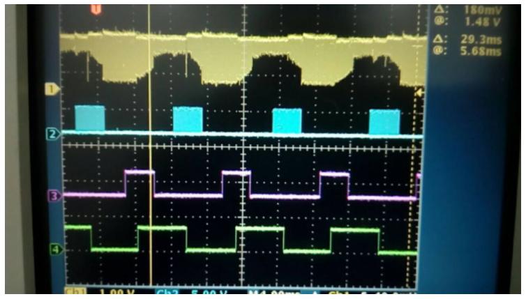 直流無刷電機波形曲線圖