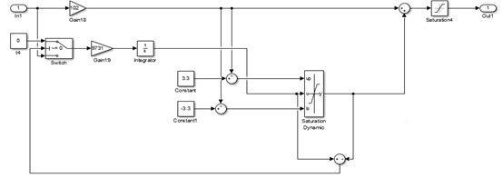 直流伺服电机系统转速环调节器结构图