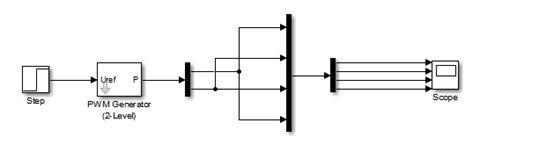 直流伺服电机系统PWM变换器仿真模型