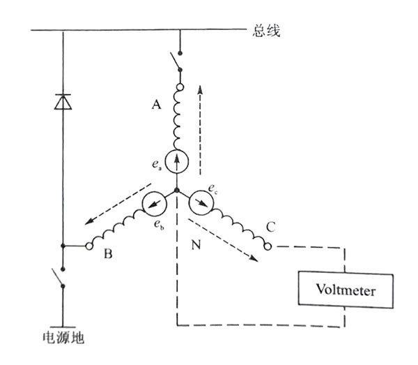 无感直流无刷电机反电动势检测原理