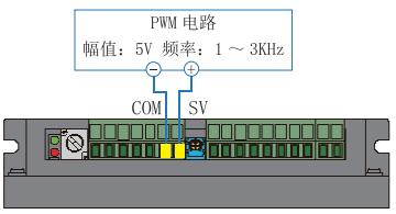 直流无刷电机PWM控制的接线图