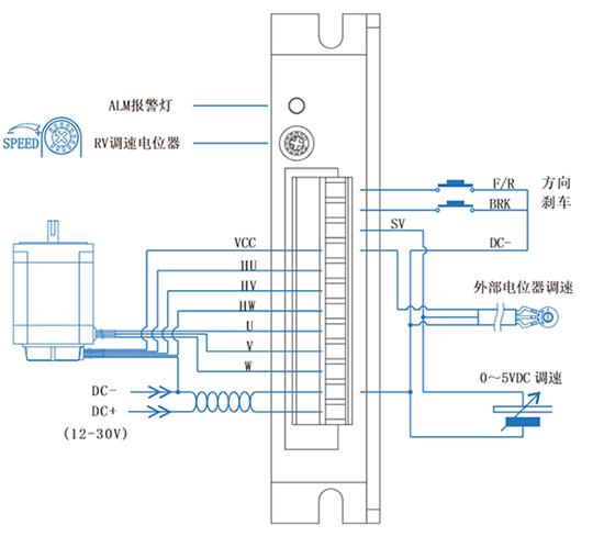 BLD03LA无刷驱动器_功能配置图