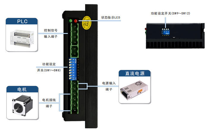 DM56L2步進驅動器_配置接口