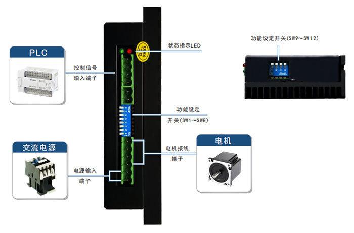 DM72M2步進電機驅動器接線圖