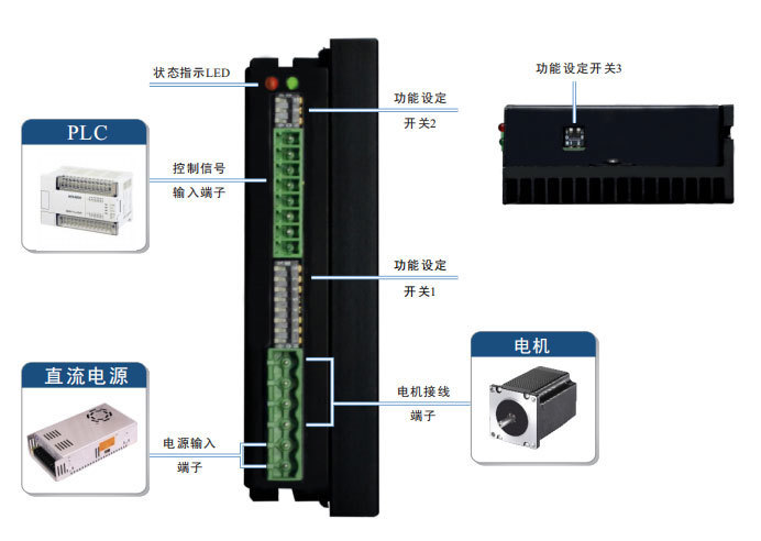 DM78L3三相步進電機驅動器接線圖