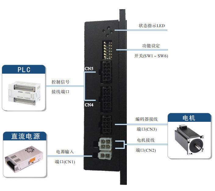 閉環步進電機驅動器接線圖_D2SS86