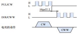 D2SS86閉環步進電機驅動器-雙脈沖輸入