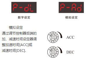 DHS200LRD無刷驅動器-設定加減速時間