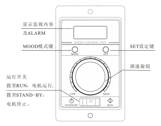 DH200LD無刷控制器-面板簡介