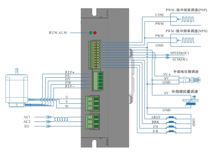 DH03HR高壓無刷驅動器接線圖