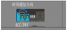 DH03HR高壓無刷驅動器-加減速時間設定